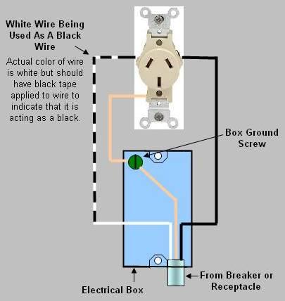 Phenomenal Single Outlet Wiring Diagram Basic Electronics Wiring Diagram Wiring Cloud Hisonepsysticxongrecoveryedborg