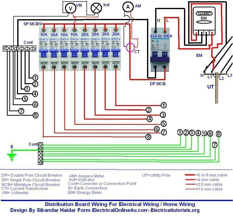Pleasing Electrical Wiring Single Phase Motor Starter Wiring Diagram Wiring Cloud Ymoonsalvmohammedshrineorg