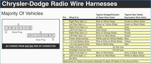 ST_2158] 2000 Ram 1500 Radio Wiring Diagram Wiring DiagramTool Ifica Inst Simij Chor Mohammedshrine Librar Wiring 101