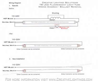 2 Fluorescent Light Wiring Diagram from static-assets.imageservice.cloud