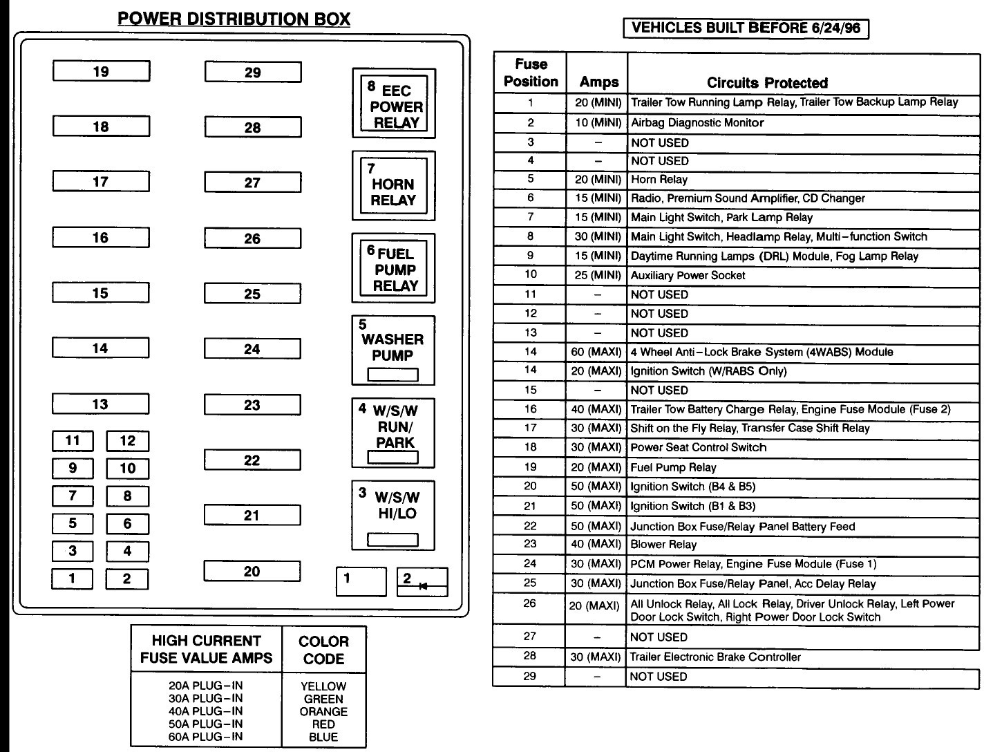 Be 0379 05 Ford F 150 Fuse Diagram Wiring Diagram