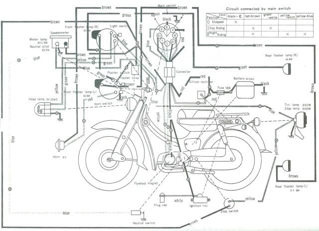 1971 yamaha wiring diagram - wiring diagram stem-network-a -  stem-network-a.piuconzero.it  piuconzero