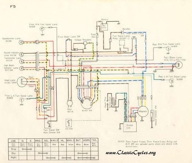 WZ_3570] 2006 Kawasaki Vulcan Vn900 Classic Wiring Diagram Wiring DiagramIlari Viewor Mohammedshrine Librar Wiring 101