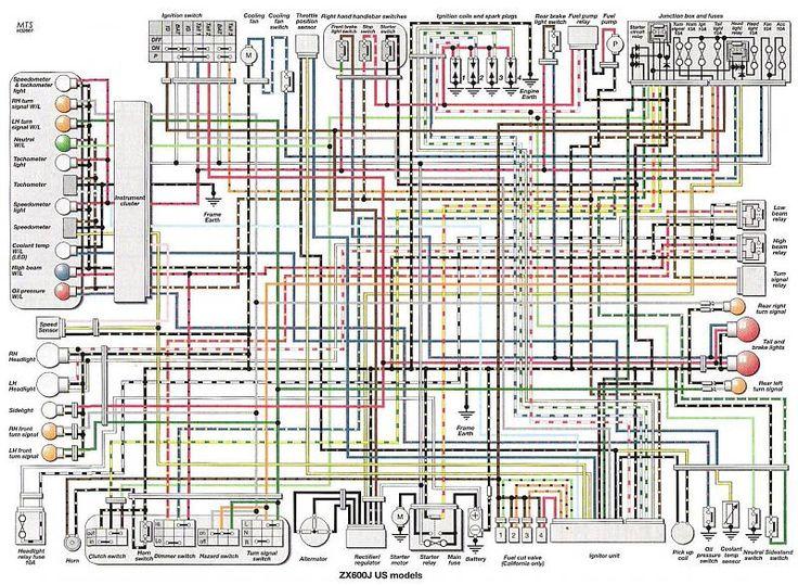 sn_9106] kawasaki zephyr 750 wiring diagram wiring diagram  proe shopa tivexi eatte mohammedshrine librar wiring 101