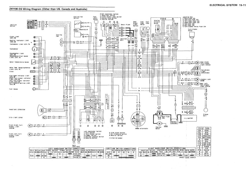 zx11 wiring diagram -1998 jeep wrangler yj wiring diagram | begeboy wiring  diagram source  begeboy wiring diagram source