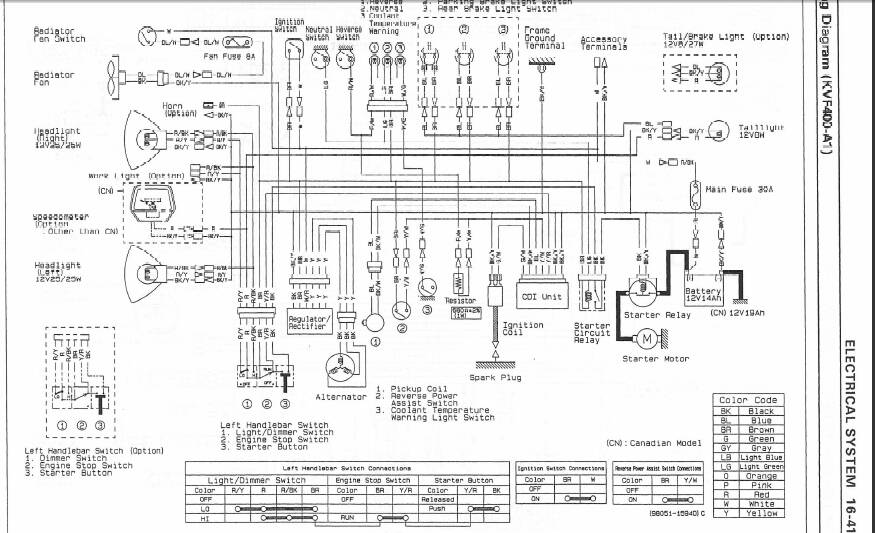 Kawasaki 2004 Prairie 700 Wiring Diagram Wiring Diagram Schema Dome Track A Dome Track A Atmosphereconcept It