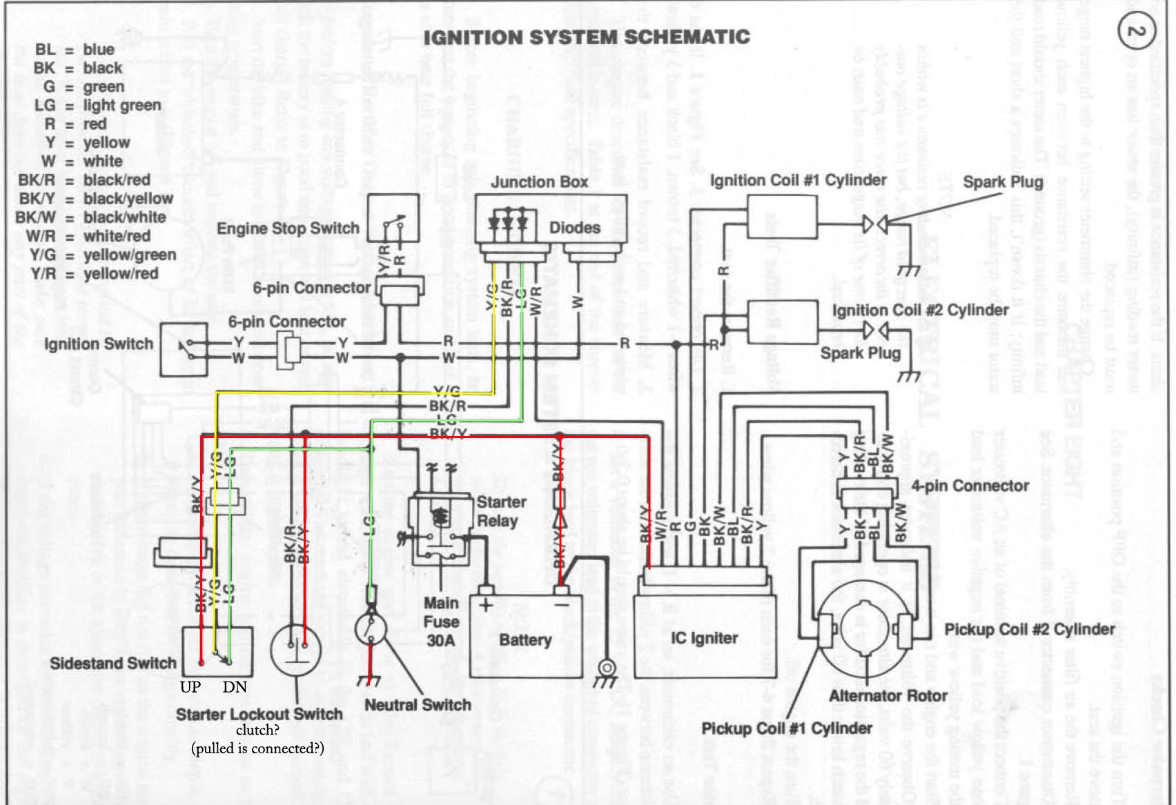 YD40 40] Kawasaki Bayou 40 Wiring Diagram   solid visible wiring ...