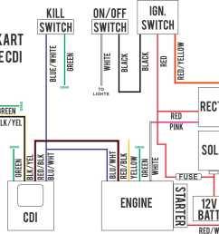 Fushin 90cc Atv Wiring Diagram Bege Wiring Diagram