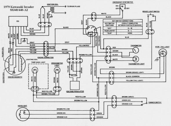 [SCHEMATICS_43NM]  LH_5733] Kawasaki Klf220 Wiring Diagram Wiring Diagram | 1990 Kawasaki Bayou Wiring Diagram |  | Etic Tool Mimig Aesth Inrebe Mohammedshrine Librar Wiring 101