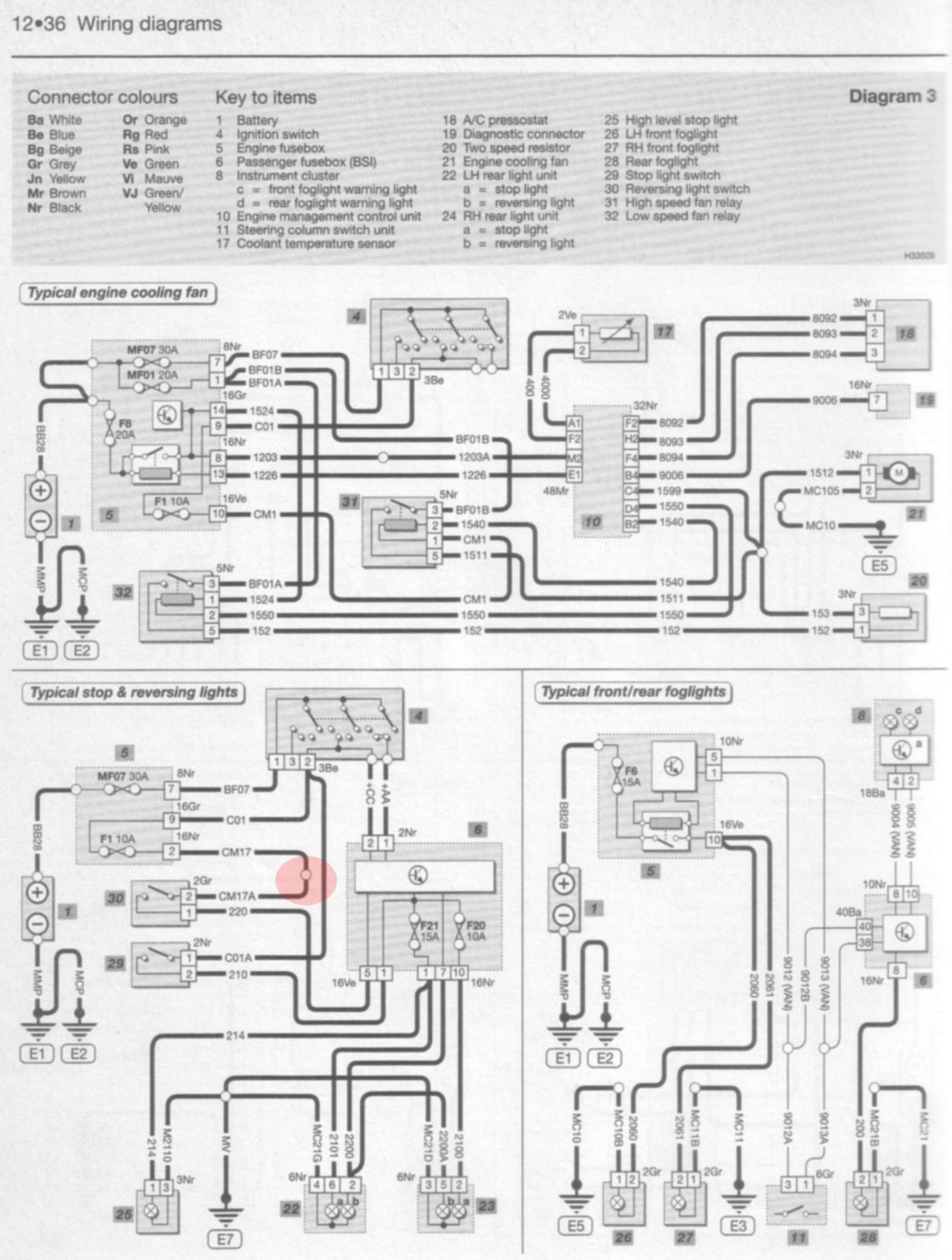 Outstanding Peugeot Wiring Diagrams Basic Electronics Wiring Diagram Wiring Cloud Ittabpendurdonanfuldomelitekicepsianuembamohammedshrineorg