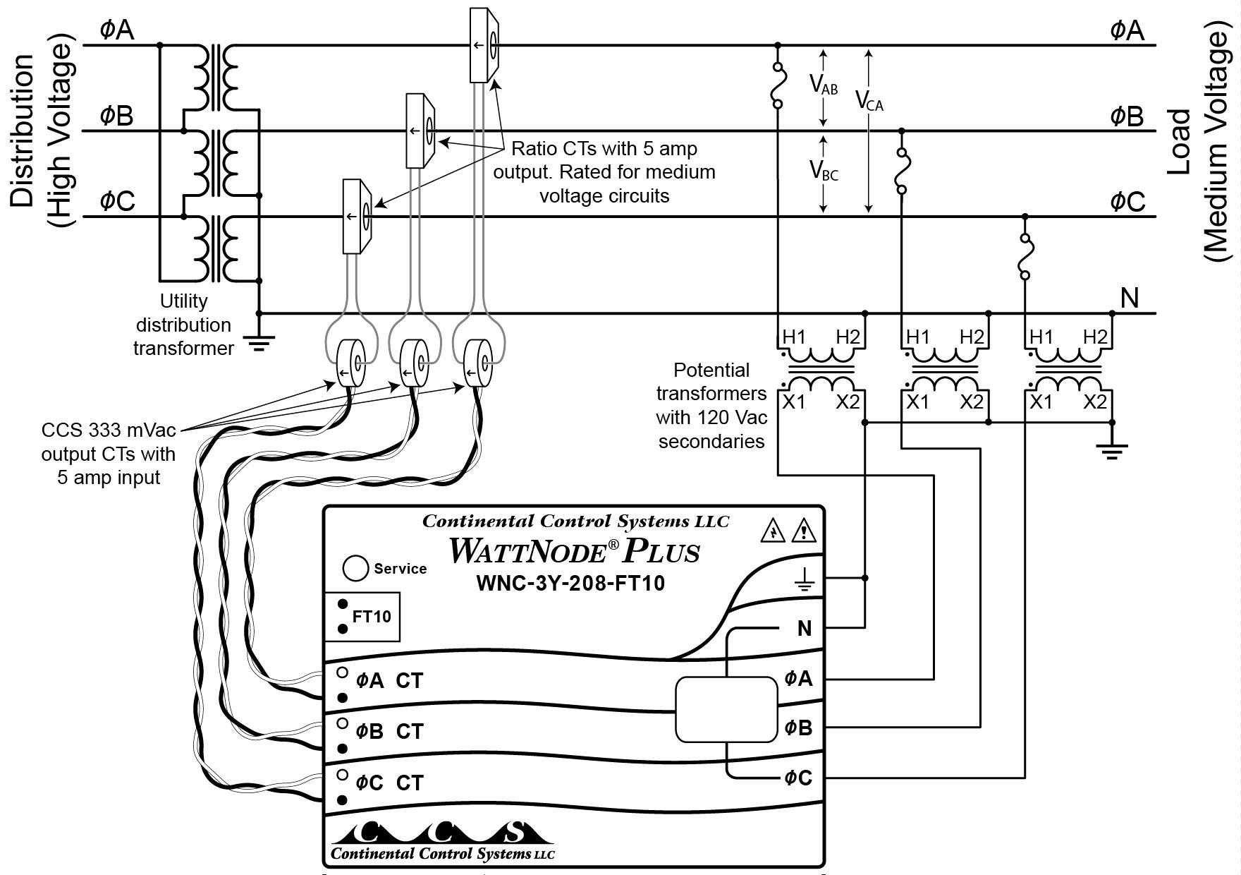 75 Kva Transformer Wiring Diagram