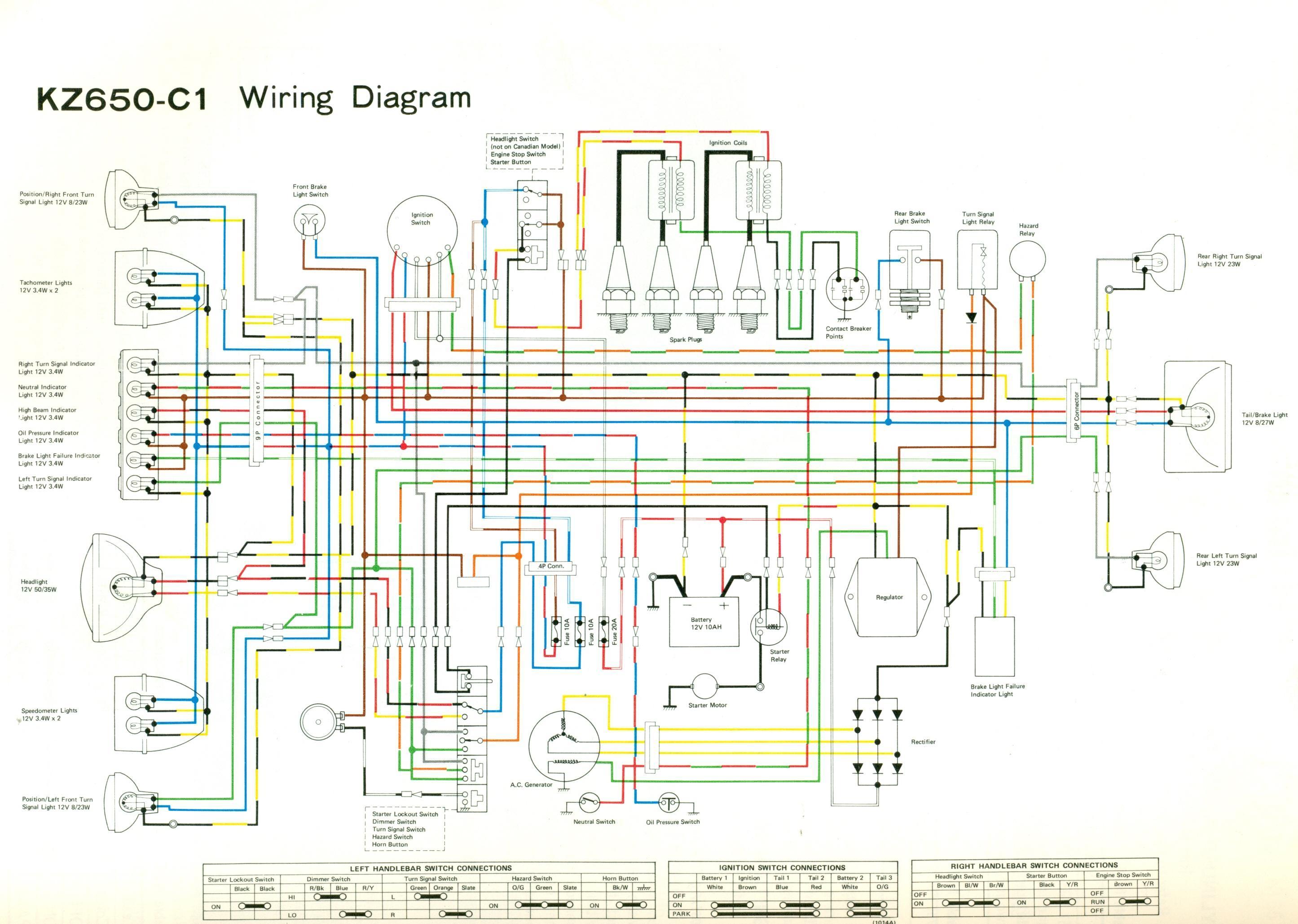 Kawasaki Versys 650 Wiring Diagram Complete Wiring Diagram