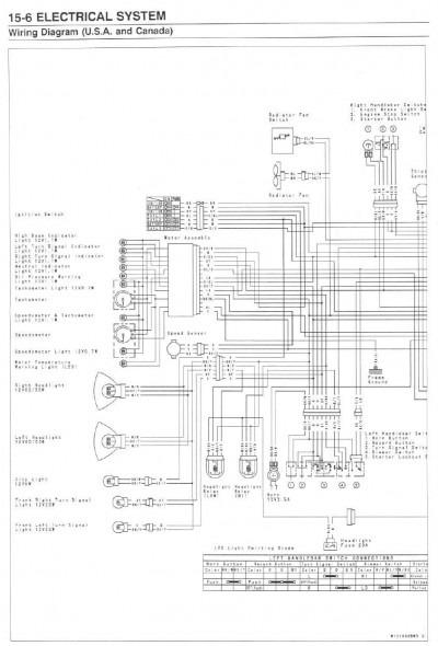 [TVPR_3874]  AN_3451] 05 Kawasaki 636 Wiring Diagram | 03 Kawasaki 636 Wiring Diagram |  | Itis Tzici Frag Trons Mohammedshrine Librar Wiring 101