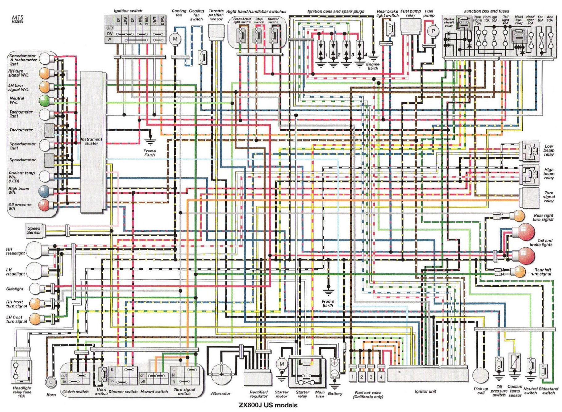 2006 Kawasaki Zx14 Wiring Diagram