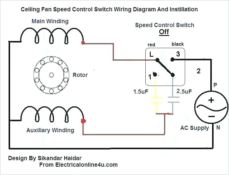 Harbor Breeze Fan Wiring Diagram from static-assets.imageservice.cloud
