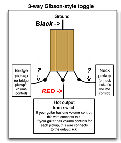 Gibson Les Paul Selector Switch Wiring Diagram from static-assets.imageservice.cloud