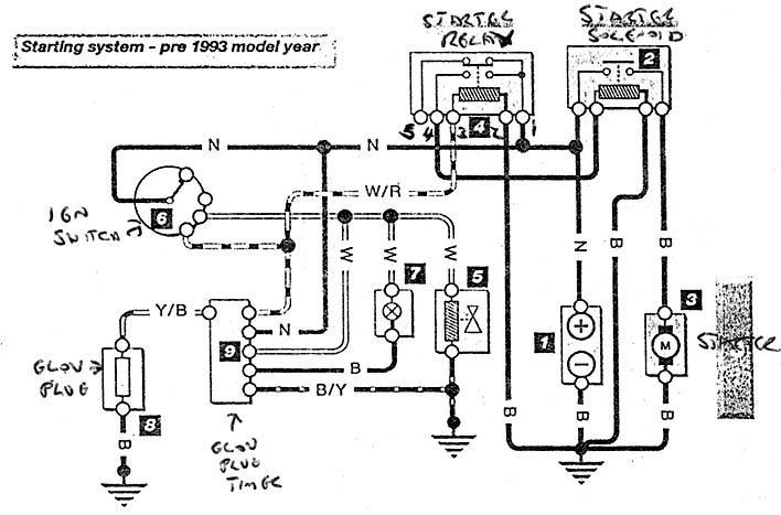 Tn 6151 Discovery Glow Plug Relay Wiring Diagram Download Diagram