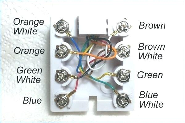 Cat5E Wiring Diagram Wall Plate from static-assets.imageservice.cloud