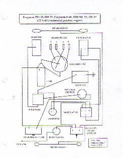 Amazing Dash Wiring Diagram Austin Mini 1000 Wiring Diagram Johnywheels Wiring Cloud Vieworaidewilluminateatxorg