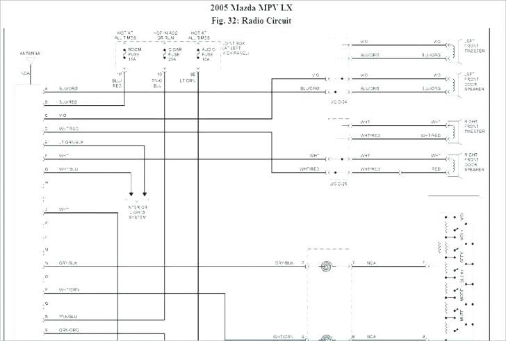 Diagram Mazda Protege Headlight Wiring Diagram Full Version Hd Quality Wiring Diagram Baseddiagram Listacasinoonlinesicuri It