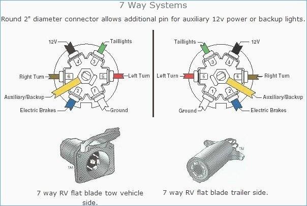 Gmc Sierra Trailer Wiring Harness Connector - Wiring Diagram Server list- wiring - list-wiring.ristoranteitredenari.itRistorante I Tre Denari Manerbio