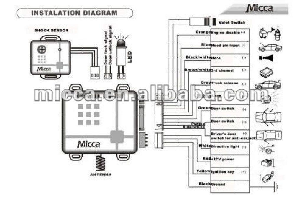 Cool Chapman Car Alarm Wiring Diagram 13 9 Manualuniverse Co Wiring Cloud Licukshollocom