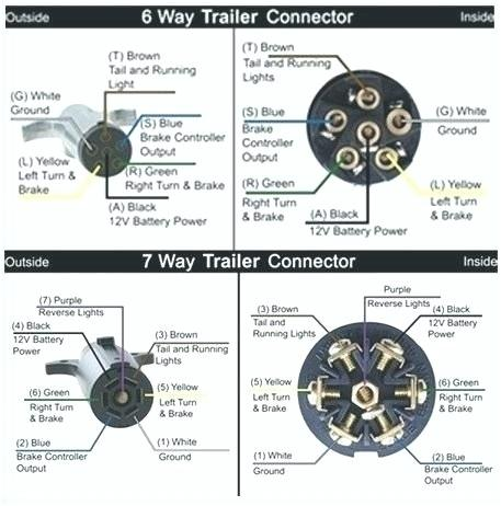 5 Pin Flat Trailer Plug Wiring Diagram from static-assets.imageservice.cloud