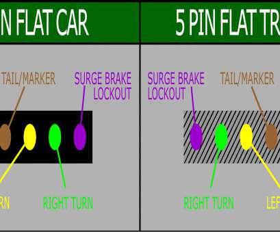 5 pin flat trailer wiring diagram boat cr 4285  5 pin flat trailer wiring diagram boat  5 pin flat trailer wiring diagram boat