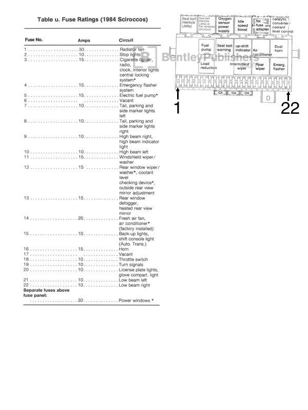 Aw 3014 2012 Jetta Fuse Diagram Cigarette Free Diagram