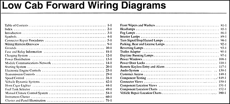 chrysler 300 touring fuse box diagram for 2006 2007 ford lcf fuse box diagram wiring diagram data  2007 ford lcf fuse box diagram wiring
