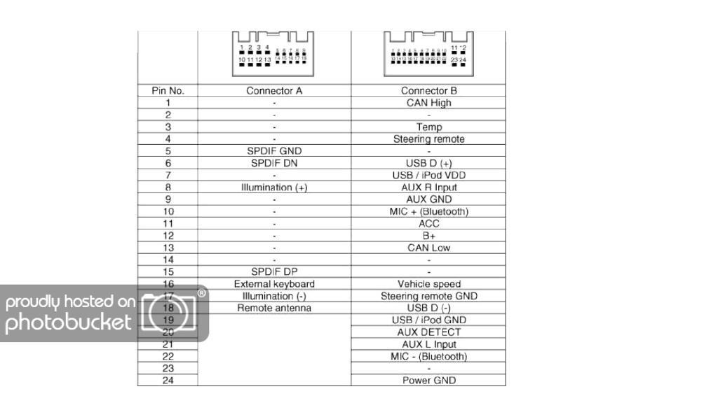 Audio Wiring Diagram 2005 Hyundai Elantra - F53 Chassis Wiring Diagrams -  dumble.los-dodol.jeanjaures37.fr | Hyundai Elantra Radio Wiring Diagram 2005 |  | Wiring Diagram Resource
