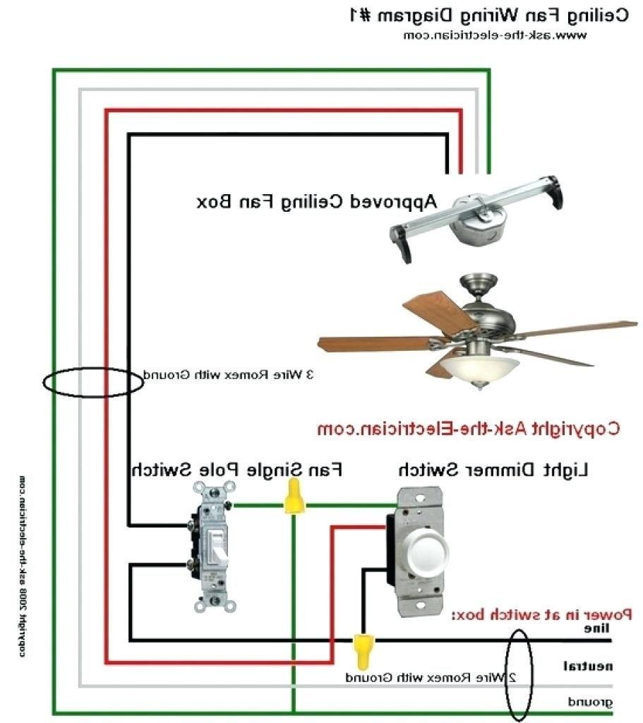 ceiling fan wiring diagram harbor breeze wiring diagram gone fuse21 klictravel nl ceiling fan wiring diagram blue wire harbor breeze wiring diagram gone