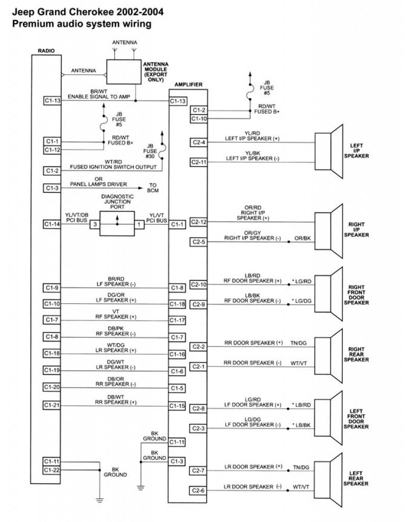 FG_0783] Wiring Diagram For Parrot Ck3100 Jeep Grand Cherokee Radio Wiring  Download DiagramIntap Bdel Mohammedshrine Librar Wiring 101