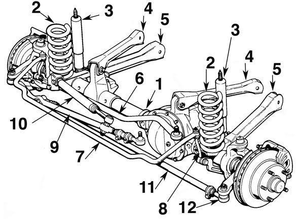 Marvelous Truck Front Suspension Diagram 2006 Jeep Wrangler Rear Track Bar Wiring Cloud Licukosporaidewilluminateatxorg