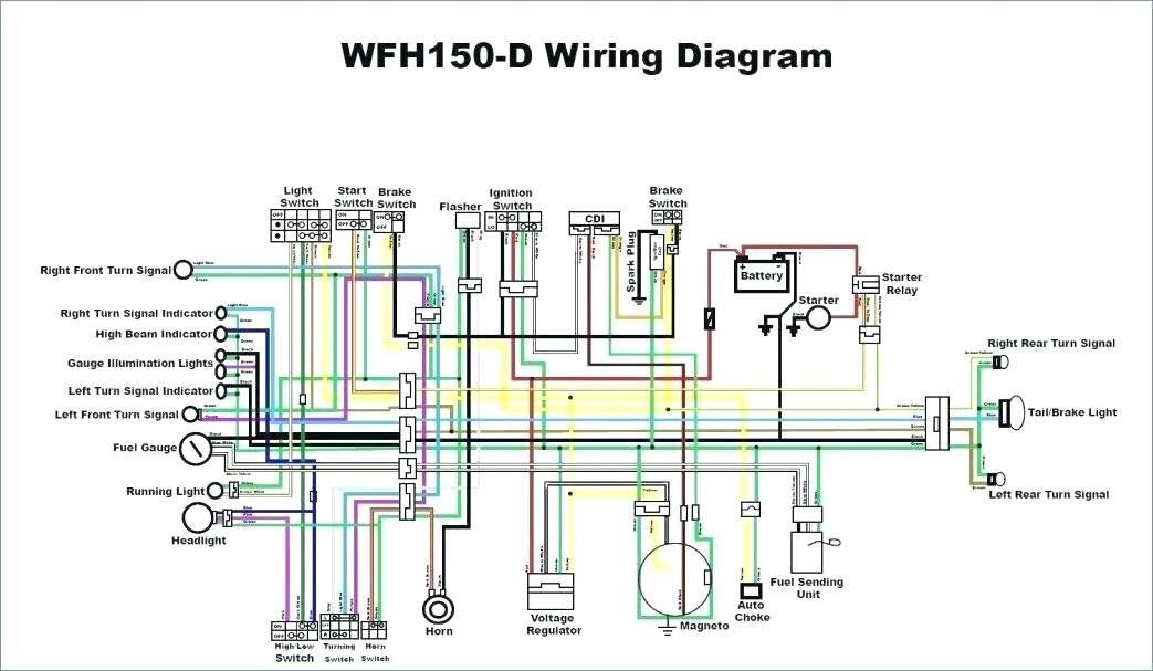2007 Loncin 110cc Wiring Diagram