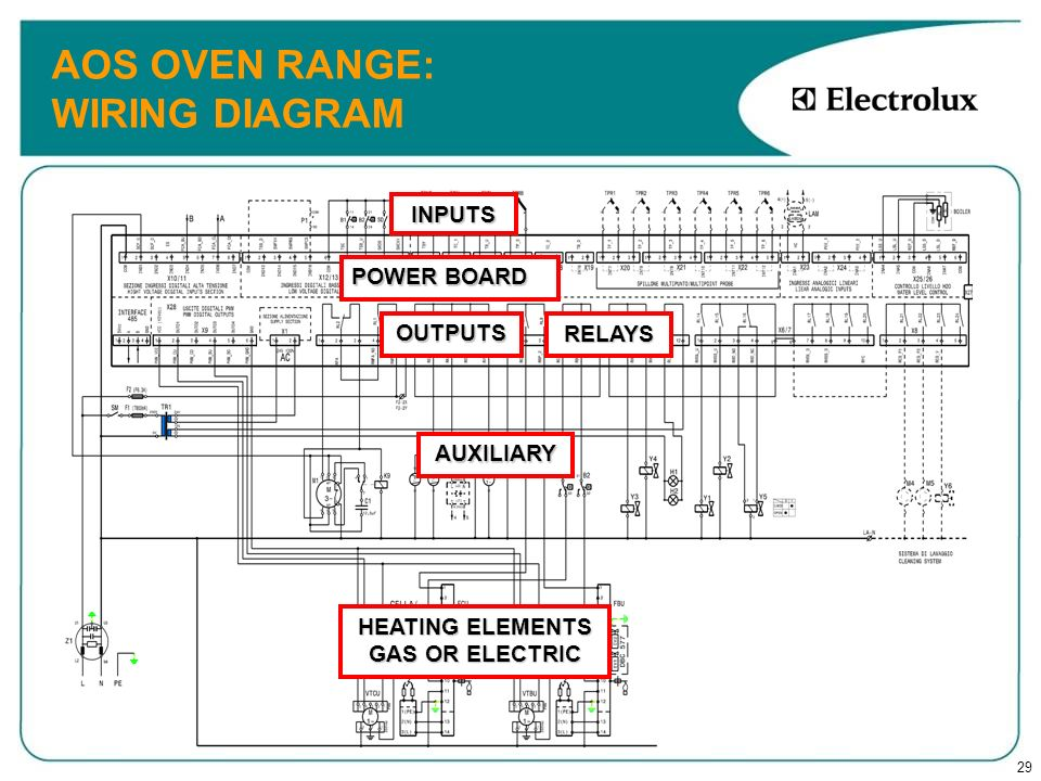 kx1630 electrolux oven wiring diagram get free image about