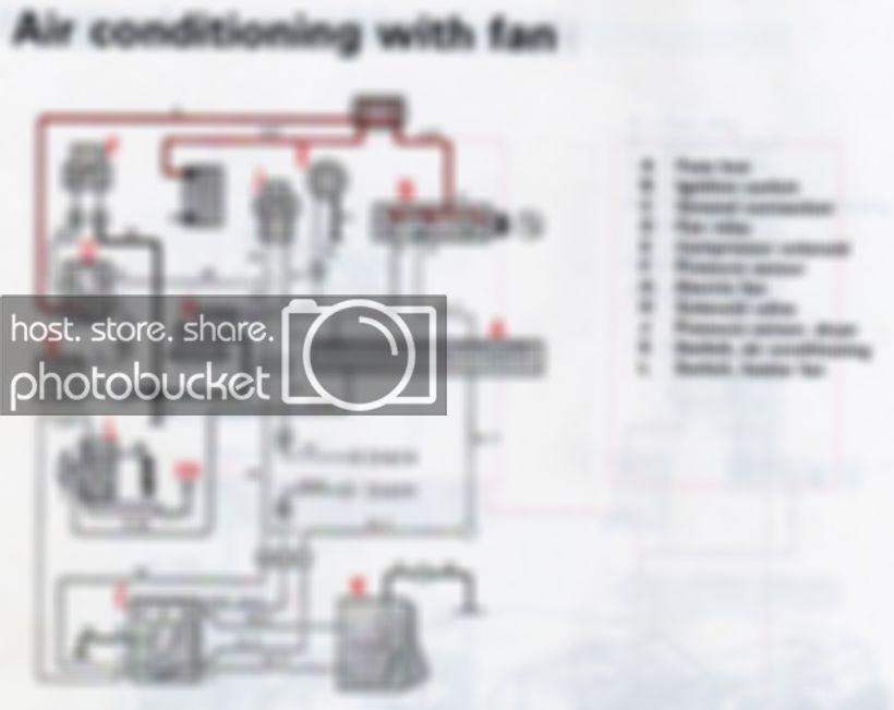 92 volvo 240 fuse box location xl 2327  volvo ac wiring diagram schematic wiring  volvo ac wiring diagram schematic wiring