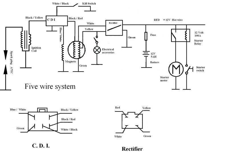 Pleasing Pit Bike Engine Diagram On Inner Rotor Wiring Diagram For Pit Bike Wiring Cloud Rineaidewilluminateatxorg