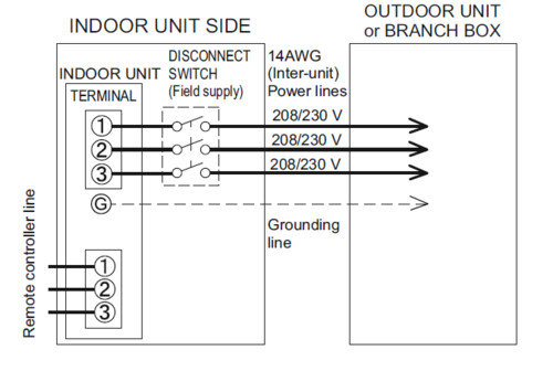rn_0882] lg heat pump wiring diagram together with mini split air ... lg ductless wiring diagram 220v mini split wiring gray onom denli mohammedshrine librar wiring 101
