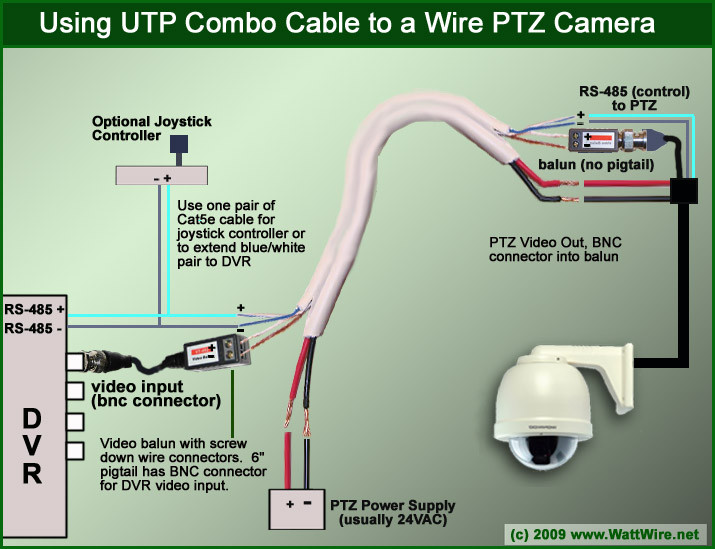 Zf 3568 Camera Cable And Power Adapter Connection Diagram Worldeyecam
