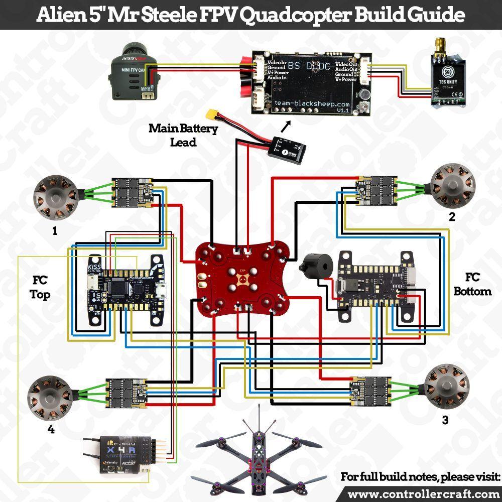 Awesome Multirotor Wiring Diagram Wiring Library Wiring Cloud Monangrecoveryedborg