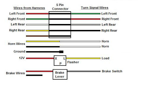 turn signal lever wiring diagram kd 2059  everlasting turn signal switch diagram download diagram  everlasting turn signal switch diagram