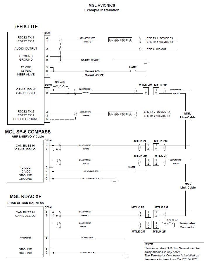 yl1241 avionics wiring harness free diagram