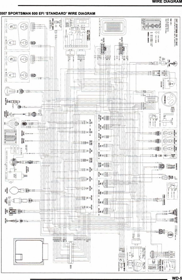 Diagram Honda Trx450 Foreman Service And Wiring Diagram Full Version Hd Quality Wiring Diagram Reqestlove Jftechnology It