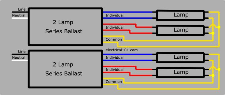 CF_4614] T12 Electronic Ballast Wiring Diagram Fluorescent Light Wiring  Diagram Free DiagramOstom Isop Lotap Seve Ogeno Obenz Garna Mohammedshrine Librar Wiring 101