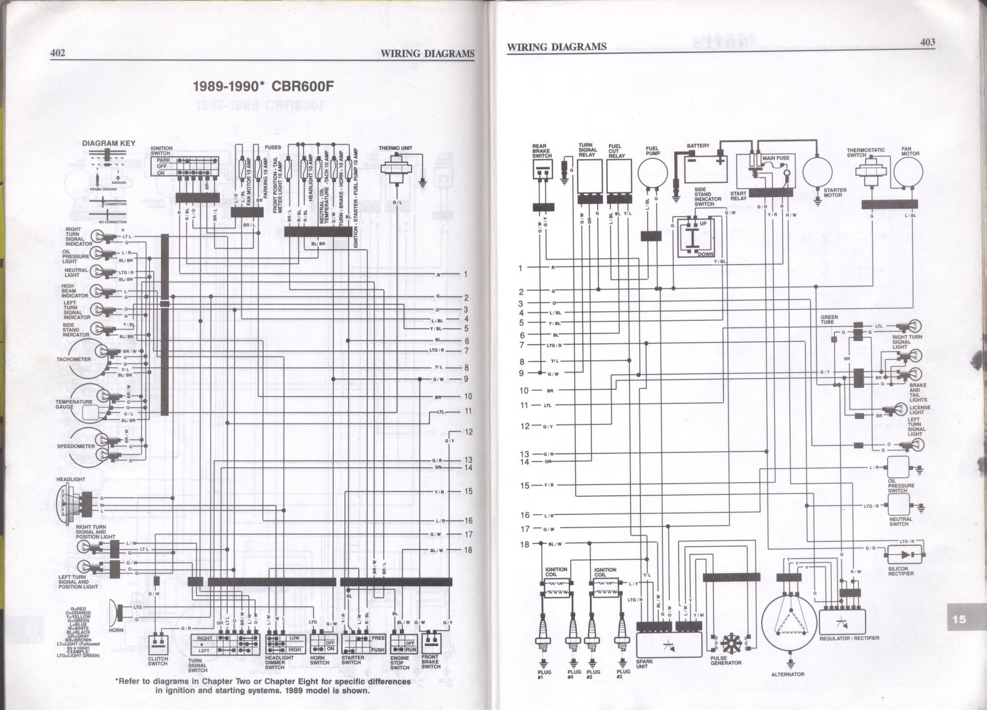 Honda Cbr 600 F4 Wiring Diagram