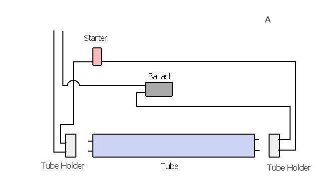 Gr 9169 Wiring Ballast Fluorescent Diagram Wiring Diagram