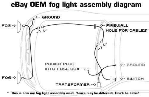 Civic Fog Light Wiring Diagram - Wifi Thermostat Wiring Diagram for Wiring  Diagram Schematics | Civic Fog Light Wiring Diagram |  | Wiring Diagram Schematics