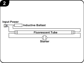 Awesome Wiring Diagram For Fluorescent Lights Basic Electronics Wiring Diagram Wiring Cloud Ostrrenstrafr09Org