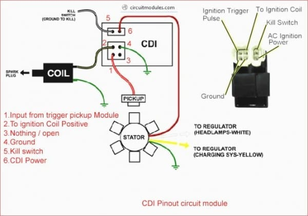 Chinese Atv Cdi Wiring Diagram - Wiring Diagram Sourcesavemoney.gg